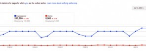 """Google """"AuthorRank"""" promises major changes for travel search"""