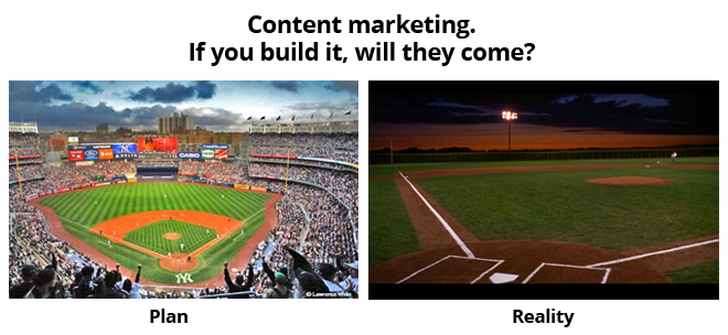travel content marketing - if you build it they will come