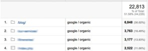 Ignore the hyperbole: SEO is alive and kicking in travel (even for the small guys)