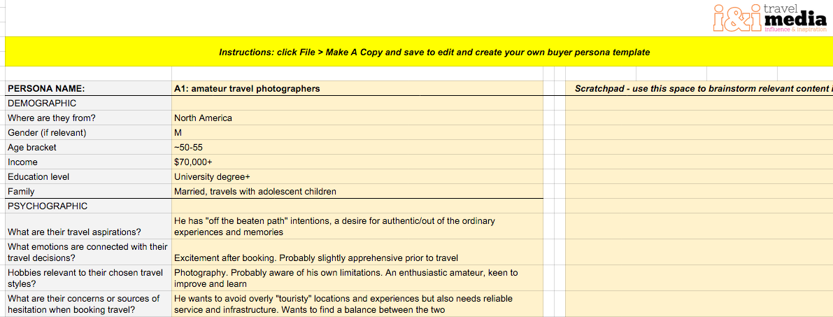 buyer persona template for travel content marketing