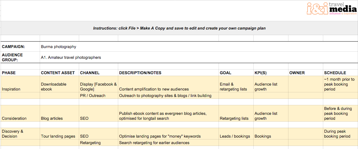 editorial planning template for travel content marketing