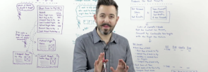 SEO: What's happening to keywords and rankings?