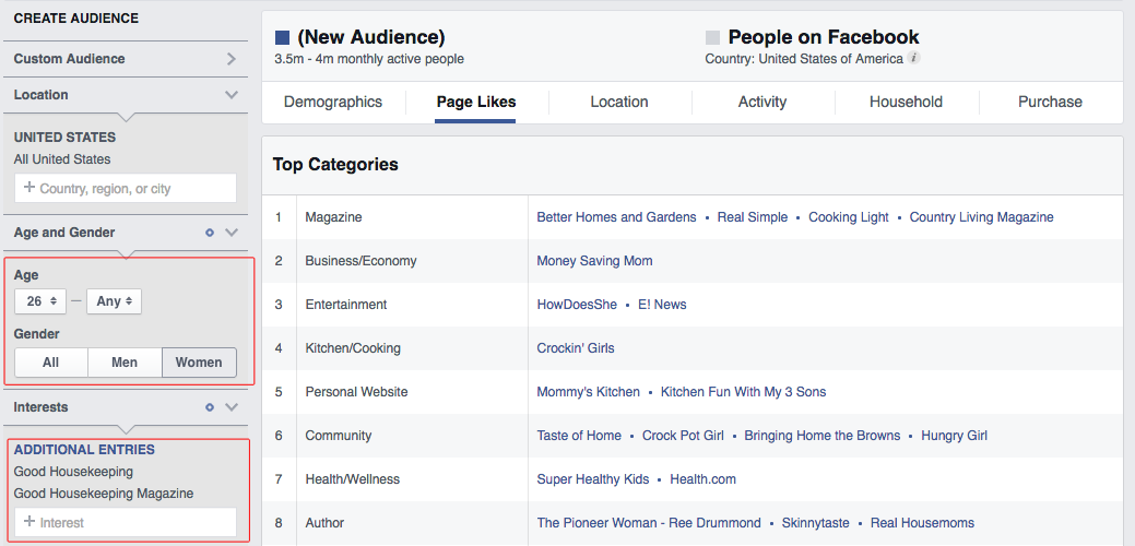 facebook insights custom audiences mapping travel content marketing