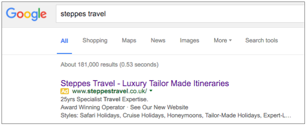 google brand search ads in the travel customer journey